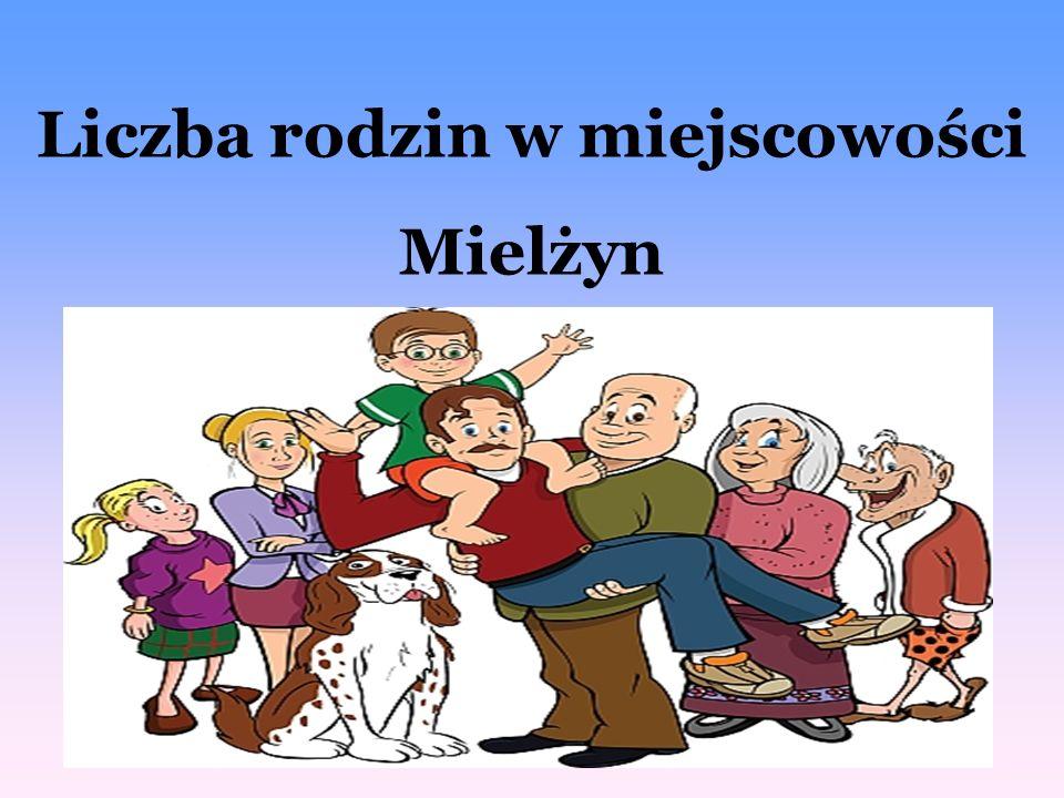 Liczba rodzin w miejscowości Mielżyn