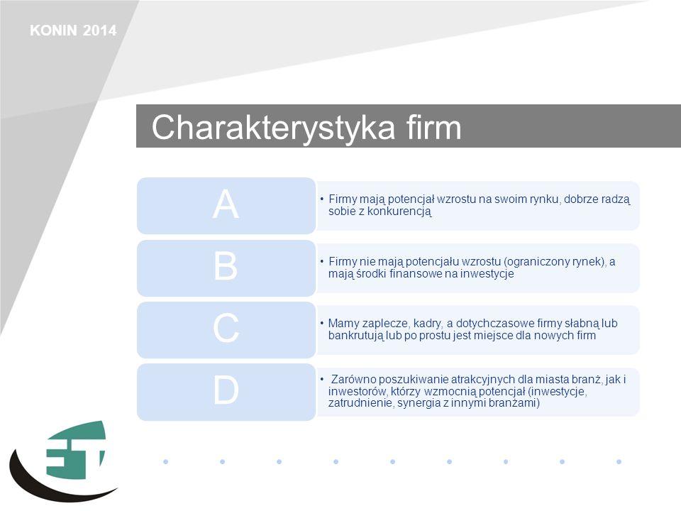 KONIN 2014 Charakterystyka firm Firmy mają potencjał wzrostu na swoim rynku, dobrze radzą sobie z konkurencją A Firmy nie mają potencjału wzrostu (ogr