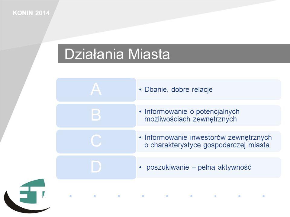 KONIN 2014 Działania Miasta Dbanie, dobre relacje A Informowanie o potencjalnych możliwościach zewnętrznych B Informowanie inwestorów zewnętrznych o c
