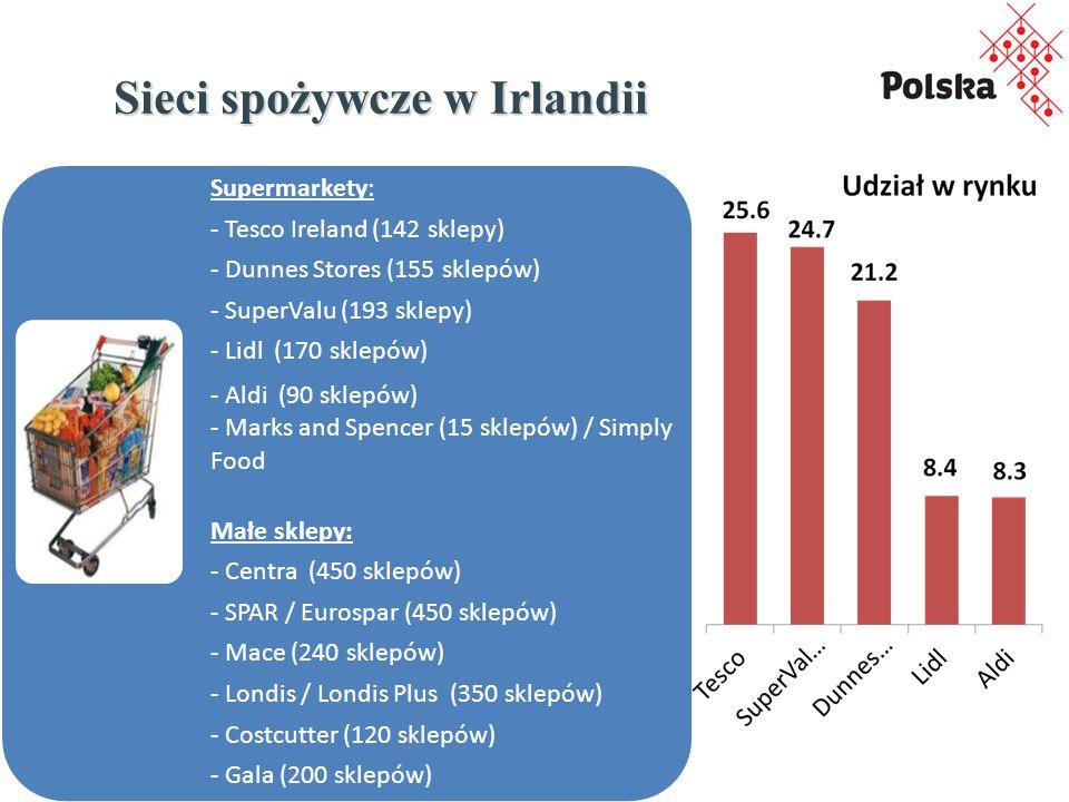 Sieci spożywcze w Irlandii Supermarkety: - Tesco Ireland (142 sklepy) - Dunnes Stores (155 sklepów) - SuperValu (193 sklepy) - Lidl (170 sklepów) - Aldi (90 sklepów) - Marks and Spencer (15 sklepów) / Simply Food Małe sklepy: - Centra (450 sklepów) - SPAR / Eurospar (450 sklepów) - Mace (240 sklepów) - Londis / Londis Plus (350 sklepów) - Costcutter (120 sklepów) - Gala (200 sklepów)
