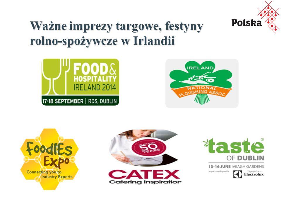 Ważne imprezy targowe, festyny rolno-spożywcze w Irlandii