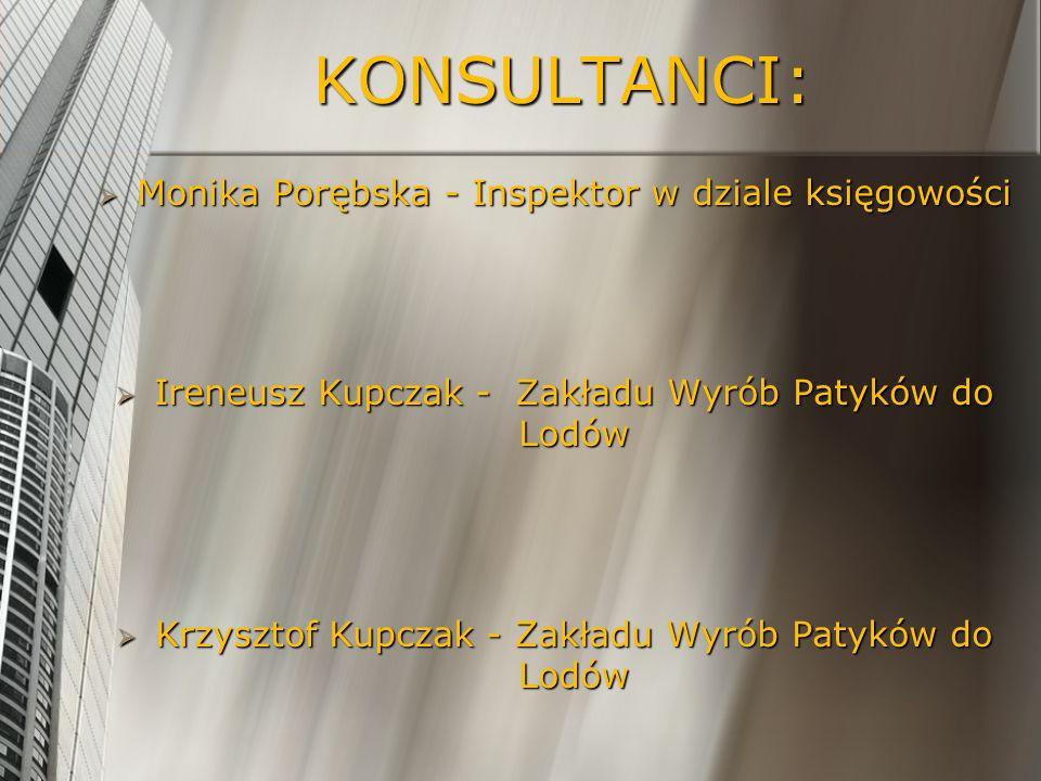 KONSULTANCI:  Monika Porębska - Inspektor w dziale księgowości  Ireneusz Kupczak - Zakładu Wyrób Patyków do Lodów  Krzysztof Kupczak - Zakładu Wyrób Patyków do Lodów