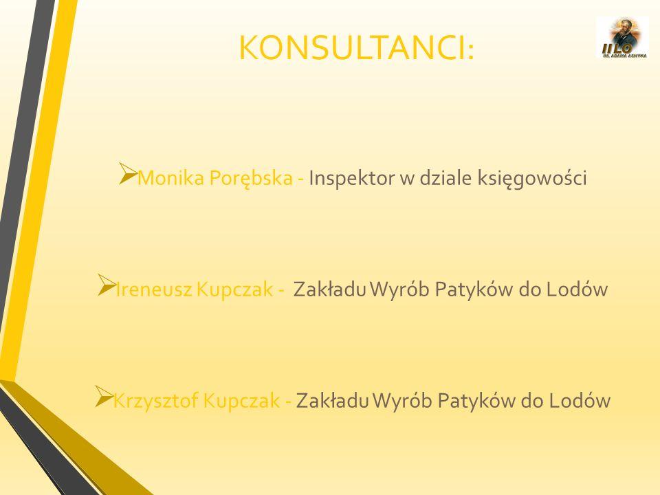 KONSULTANCI:  Monika Porębska - Inspektor w dziale księgowości  Ireneusz Kupczak - Zakładu Wyrób Patyków do Lodów  Krzysztof Kupczak - Zakładu Wyró