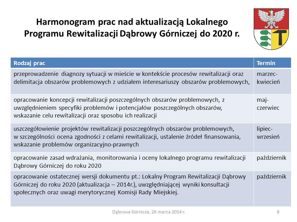 Harmonogram prac nad aktualizacją Lokalnego Programu Rewitalizacji Dąbrowy Górniczej do 2020 r.