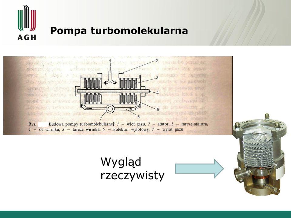 Pompa turbomolekularna Wygląd rzeczywisty