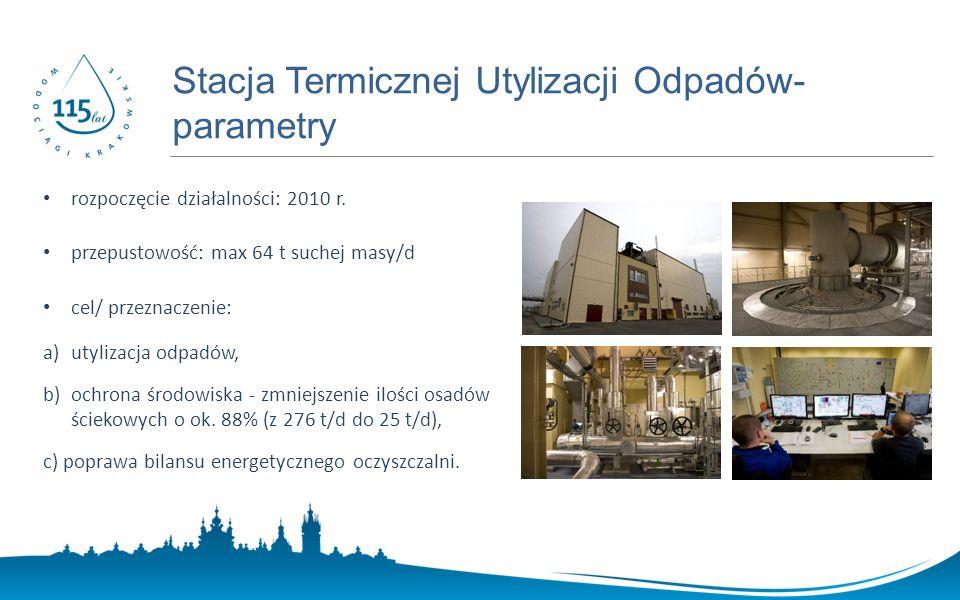 www.prostozkranu.krakow.pl rozpoczęcie działalności: 2010 r.