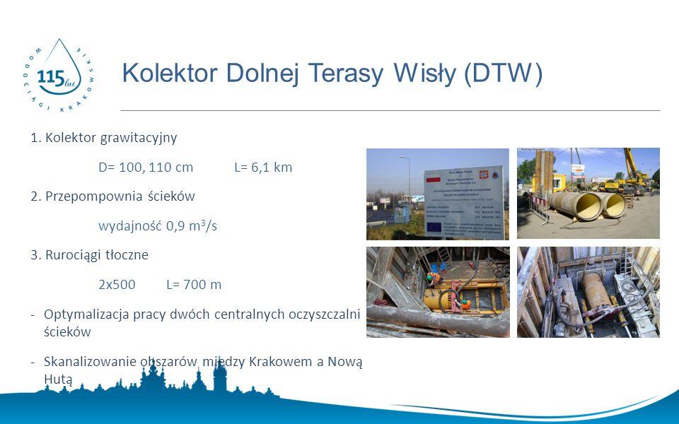 www.prostozkranu.krakow.pl 1. Kolektor grawitacyjny D= 100, 110 cmL= 6,1 km 2.