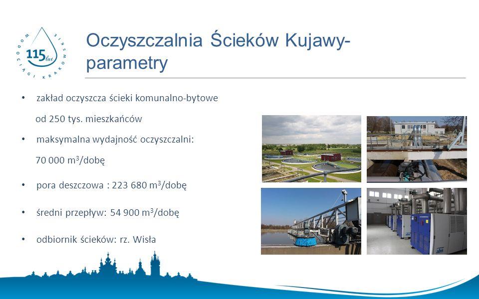 www.prostozkranu.krakow.pl zakład oczyszcza ścieki komunalno-bytowe od 250 tys.