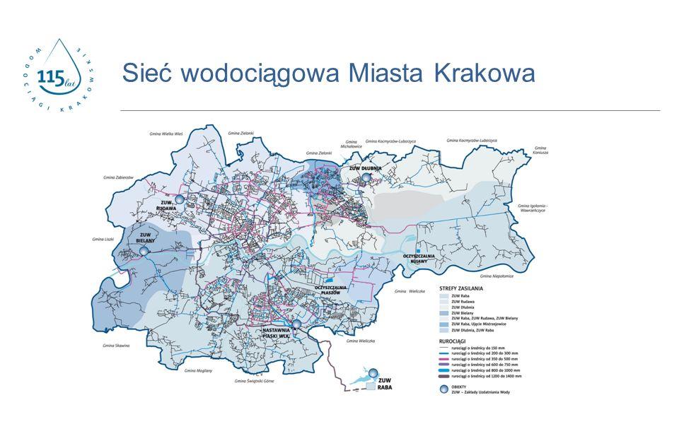www.prostozkranu.krakow.pl Sieć wodociągowa Miasta Krakowa