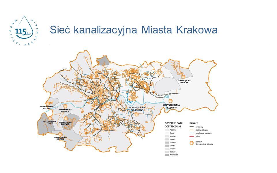 www.prostozkranu.krakow.pl Sieć kanalizacyjna Miasta Krakowa