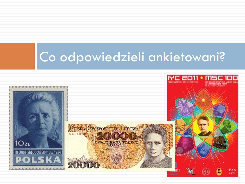 -Kim była Maria Skłodowska-Curie.