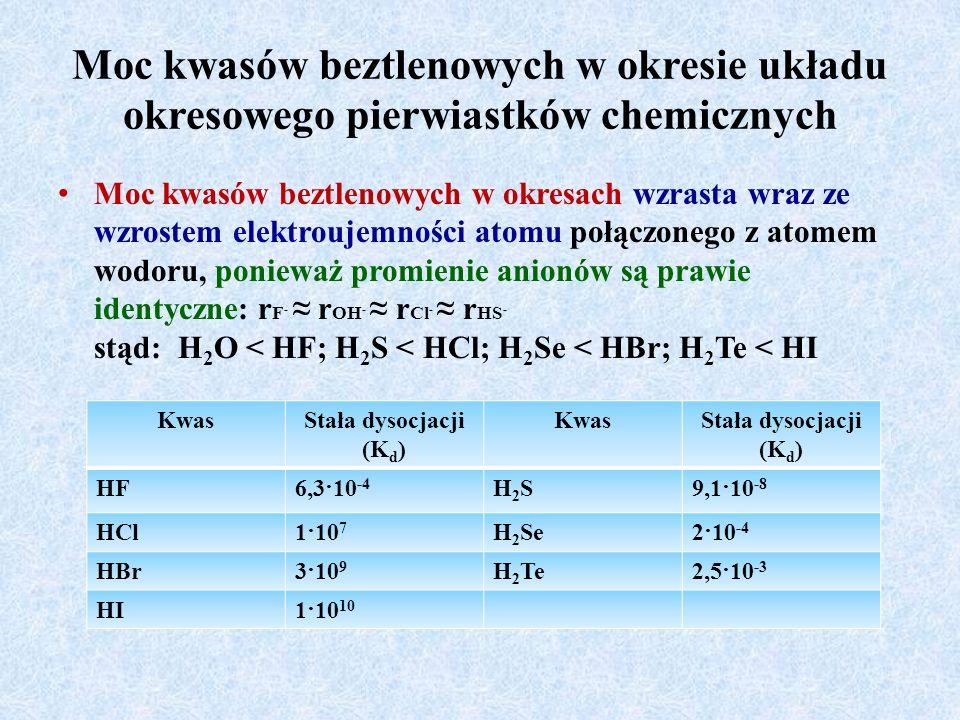 Moc kwasów beztlenowych w okresie układu okresowego pierwiastków chemicznych Moc kwasów beztlenowych w okresach wzrasta wraz ze wzrostem elektroujemności atomu połączonego z atomem wodoru, ponieważ promienie anionów są prawie identyczne: r F - ≈ r OH - ≈ r Cl - ≈ r HS - stąd: H 2 O < HF; H 2 S < HCl; H 2 Se < HBr; H 2 Te < HI KwasStała dysocjacji (K d ) KwasStała dysocjacji (K d ) HF6,3·10 -4 H2SH2S9,1·10 -8 HCl1·10 7 H 2 Se2·10 -4 HBr3·10 9 H 2 Te2,5·10 -3 HI1·10 10