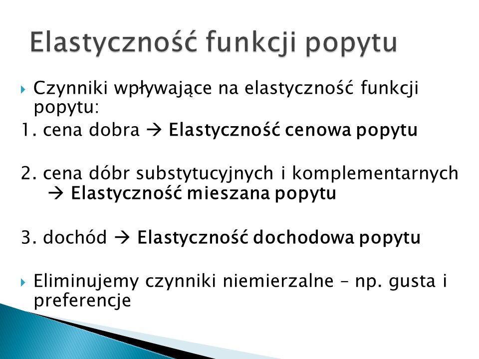  Czynniki wpływające na elastyczność funkcji popytu: 1.