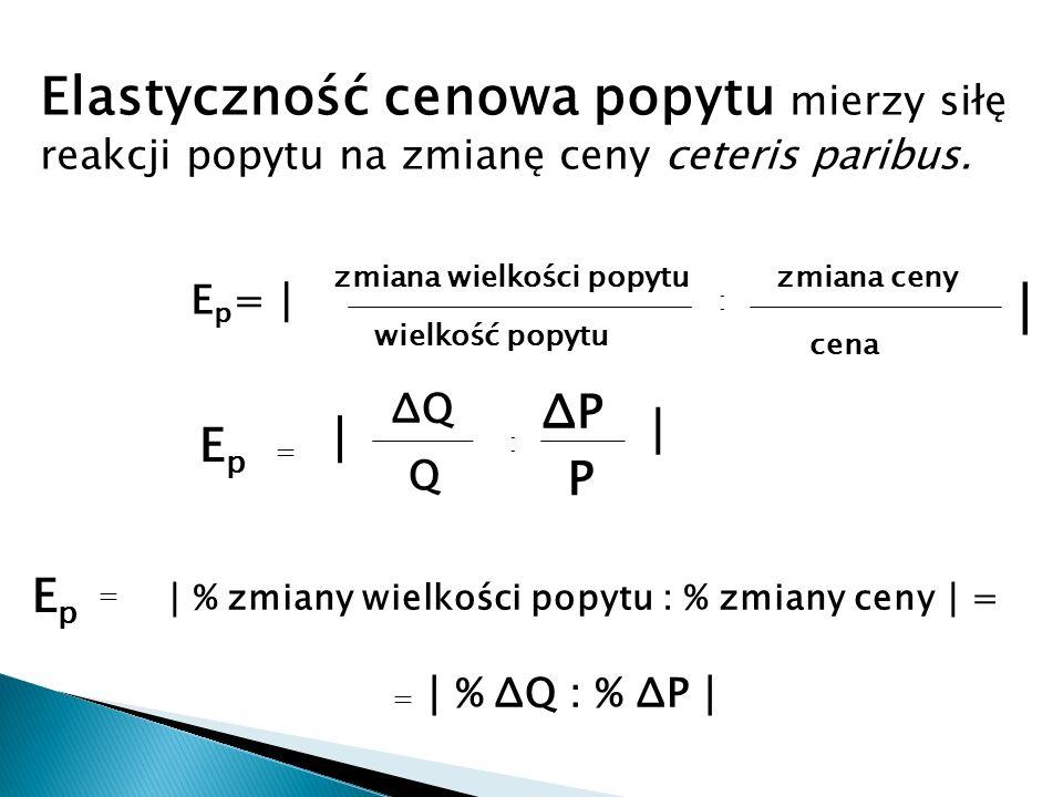 E p =│ zmiana wielkości popytu wielkość popytu : zmiana ceny cena │ EpEp = │ ΔQ Q : ΔP P │ │% zmiany wielkości popytu : % zmiany ceny│= EpEp = Elastyczność cenowa popytu mierzy siłę reakcji popytu na zmianę ceny ceteris paribus.