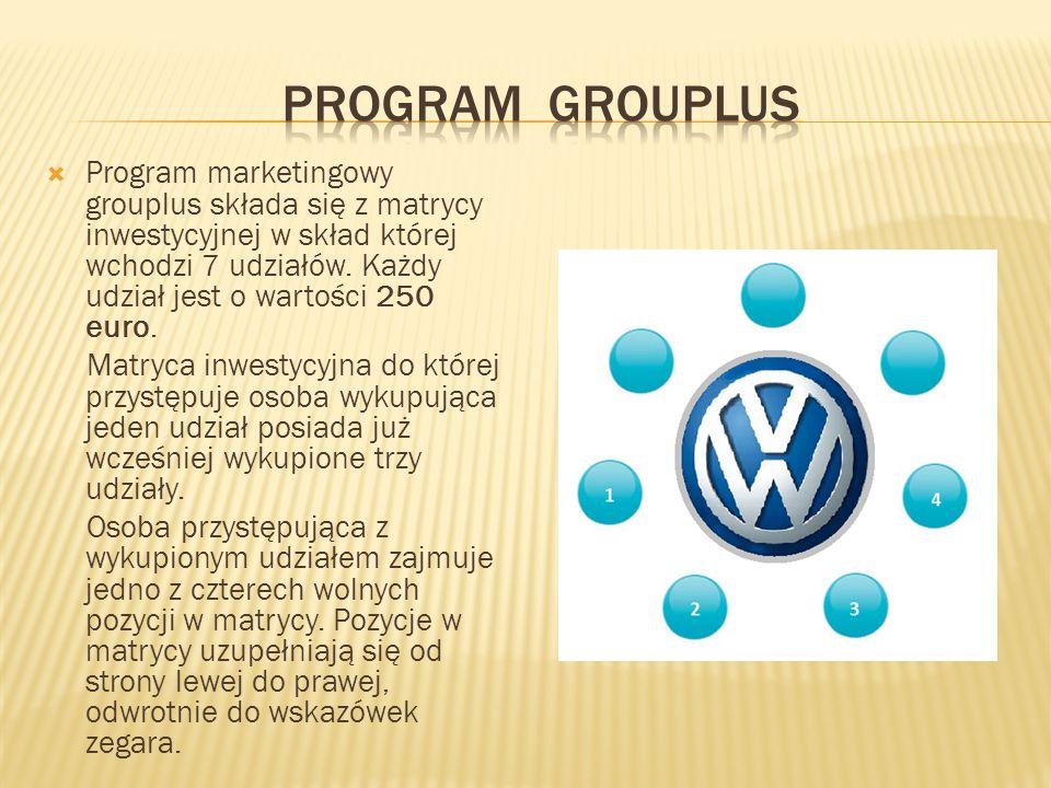  Program marketingowy grouplus składa się z matrycy inwestycyjnej w skład której wchodzi 7 udziałów.