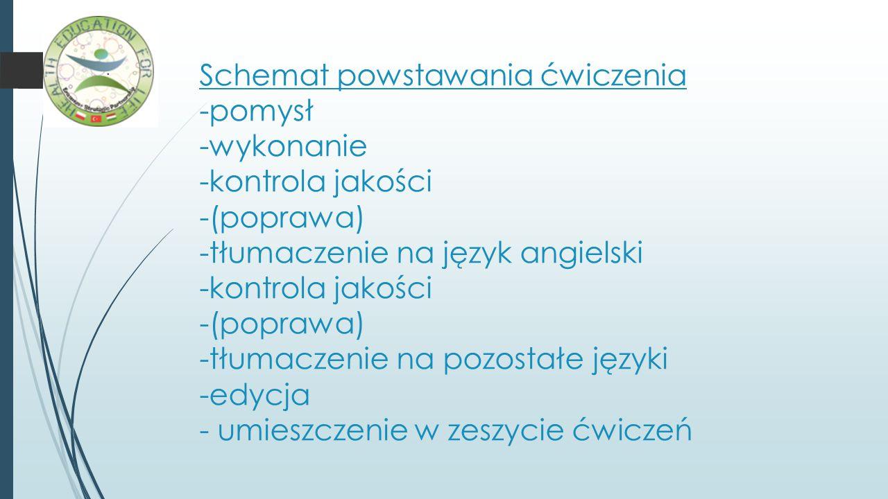 Zeszyt ćwiczeń jest dostępny: - w formie papierowej - na stronie ZSP w Chojnie - na stronie www.healthedu.pl – platforma internetowa - na stronie internetowej projektu – www.healthedu-gryfino.pl - offline (na pendrivie ) - na stronach partnerów projektuwww.healthedu.pl www.healthedu-gryfino.pl