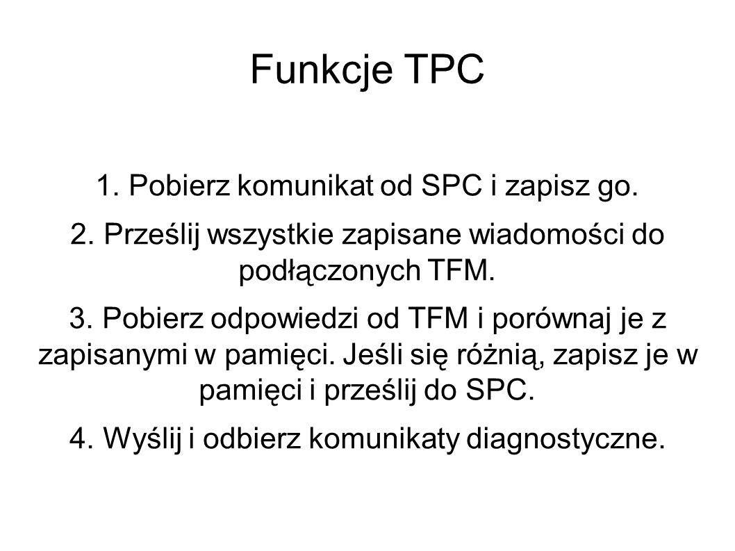 Funkcje TPC 1.Pobierz komunikat od SPC i zapisz go.