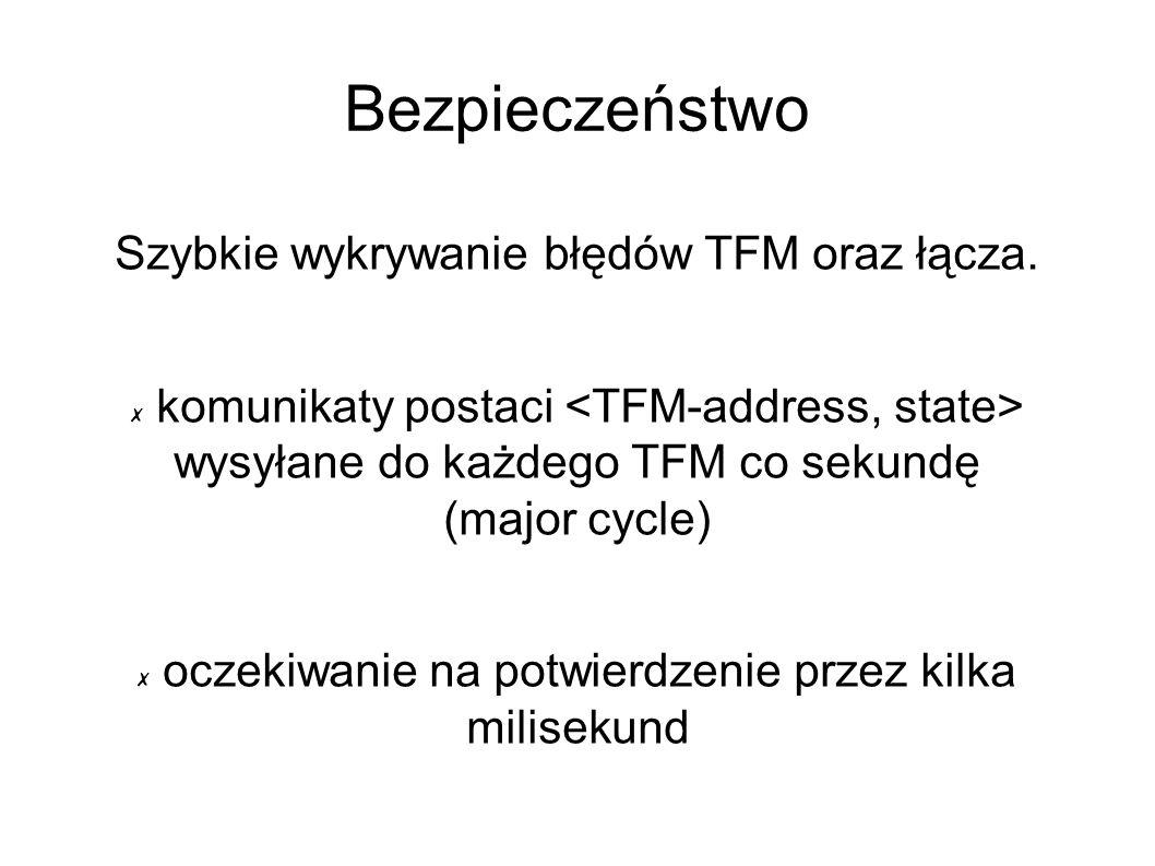 Bezpieczeństwo Szybkie wykrywanie błędów TFM oraz łącza.