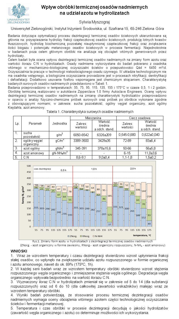 Wpływ obróbki termicznej osadów nadmiernych na udział azotu w hydrolizatach Sylwia Myszograj Uniwersytet Zielonogórski, Instytut Inżynierii Środowiska