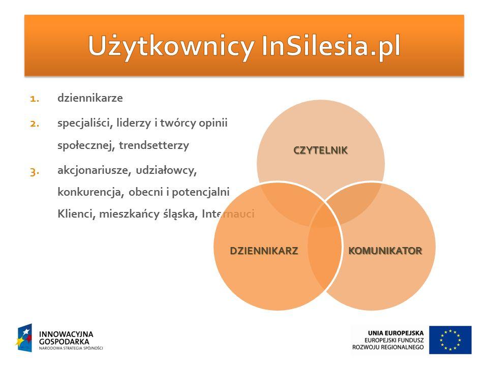 1.dziennikarze 2.specjaliści, liderzy i twórcy opinii społecznej, trendsetterzy 3.akcjonariusze, udziałowcy, konkurencja, obecni i potencjalni Klienci, mieszkańcy śląska, Internauci