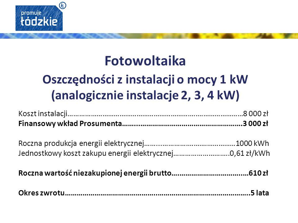 Koszt instalacji…………………………………………………………..……………………8 000 zł Finansowy wkład Prosumenta……...…………………………………………….3 000 zł Roczna produkcja energii elektrycznej……...………….……….……………1000 kWh Jednostkowy koszt zakupu energii elektrycznej………………………..0,61 zł/kWh Roczna wartość niezakupionej energii brutto….…………………………..…610 zł Okres zwrotu………………………………………..………………………………………..5 lata Oszczędności z instalacji o mocy 1 kW (analogicznie instalacje 2, 3, 4 kW) Fotowoltaika