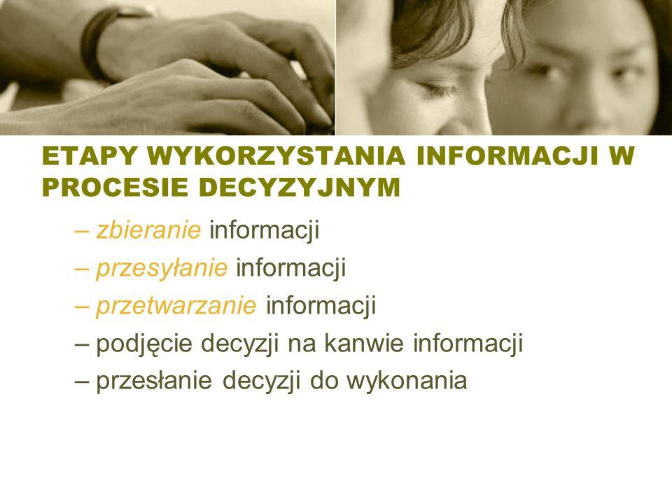 ETAPY WYKORZYSTANIA INFORMACJI W PROCESIE DECYZYJNYM –zbieranie informacji –przesyłanie informacji –przetwarzanie informacji –podjęcie decyzji na kanwie informacji –przesłanie decyzji do wykonania
