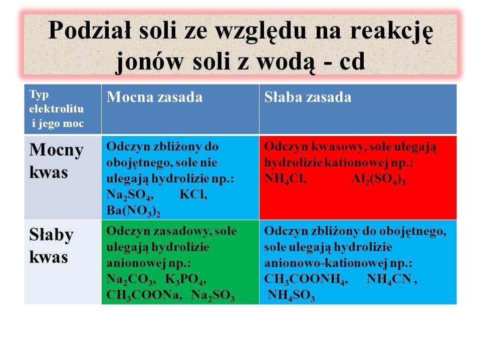 Podział soli ze względu na reakcję jonów soli z wodą - cd Typ elektrolitu i jego moc Mocna zasadaSłaba zasada Mocny kwas Odczyn zbliżony do obojętnego, sole nie ulegają hydrolizie np.: Na 2 SO 4, KCl, Ba(NO 3 ) 2 Odczyn kwasowy, sole ulegają hydrolizie kationowej np.: NH 4 Cl, Al 2 (SO 4 ) 3 Słaby kwas Odczyn zasadowy, sole ulegają hydrolizie anionowej np.: Na 2 CO 3, K 3 PO 4, CH 3 COONa, Na 2 SO 3 Odczyn zbliżony do obojętnego, sole ulegają hydrolizie anionowo-kationowej np.: CH 3 COONH 4, NH 4 CN, NH 4 SO 3