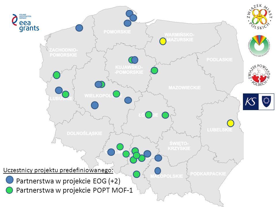 Partnerstwa w projekcie EOG (+2) Partnerstwa w projekcie POPT MOF-1 Uczestnicy projektu predefiniowanego: