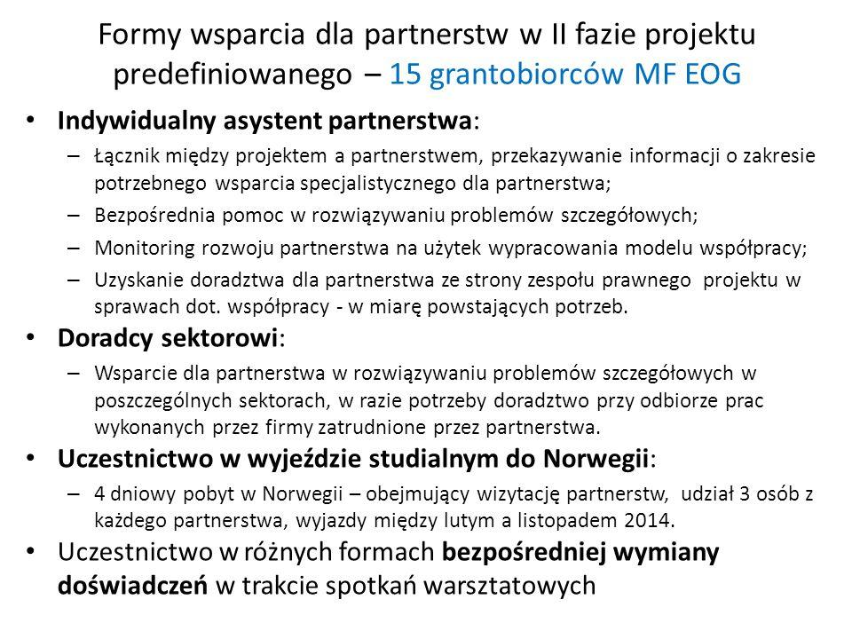 Formy wsparcia dla partnerstw w II fazie projektu predefiniowanego – 15 grantobiorców MF EOG Indywidualny asystent partnerstwa: – Łącznik między projektem a partnerstwem, przekazywanie informacji o zakresie potrzebnego wsparcia specjalistycznego dla partnerstwa; – Bezpośrednia pomoc w rozwiązywaniu problemów szczegółowych; – Monitoring rozwoju partnerstwa na użytek wypracowania modelu współpracy; – Uzyskanie doradztwa dla partnerstwa ze strony zespołu prawnego projektu w sprawach dot.