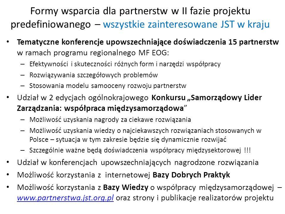 """Formy wsparcia dla partnerstw w II fazie projektu predefiniowanego – wszystkie zainteresowane JST w kraju Tematyczne konferencje upowszechniające doświadczenia 15 partnerstw w ramach programu regionalnego MF EOG: – Efektywności i skuteczności różnych form i narzędzi współpracy – Rozwiązywania szczegółowych problemów – Stosowania modelu samooceny rozwoju partnerstw Udział w 2 edycjach ogólnokrajowego Konkursu """"Samorządowy Lider Zarządzania: współpraca międzysamorządowa – Możliwość uzyskania nagrody za ciekawe rozwiązania – Możliwość uzyskania wiedzy o najciekawszych rozwiązaniach stosowanych w Polsce – sytuacja w tym zakresie będzie się dynamicznie rozwijać – Szczególnie ważne będą doświadczenia współpracy międzysektorowej !!."""