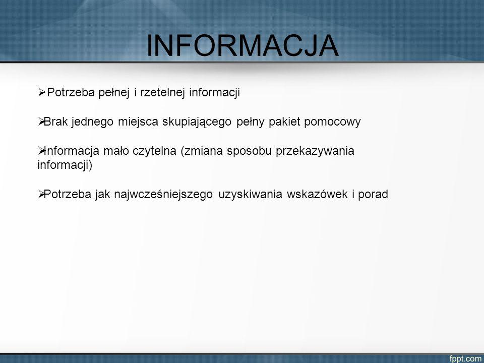 INFORMACJA  Potrzeba pełnej i rzetelnej informacji  Brak jednego miejsca skupiającego pełny pakiet pomocowy  Informacja mało czytelna (zmiana sposobu przekazywania informacji)  Potrzeba jak najwcześniejszego uzyskiwania wskazówek i porad