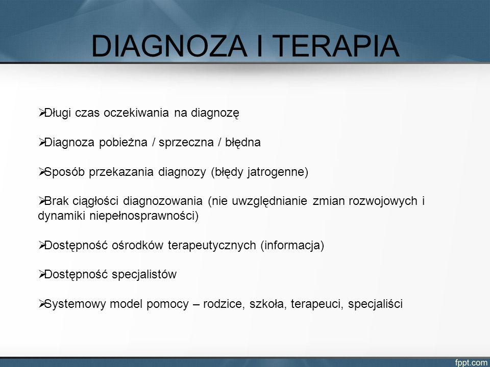 DIAGNOZA I TERAPIA  Długi czas oczekiwania na diagnozę  Diagnoza pobieżna / sprzeczna / błędna  Sposób przekazania diagnozy (błędy jatrogenne)  Brak ciągłości diagnozowania (nie uwzględnianie zmian rozwojowych i dynamiki niepełnosprawności)  Dostępność ośrodków terapeutycznych (informacja)  Dostępność specjalistów  Systemowy model pomocy – rodzice, szkoła, terapeuci, specjaliści