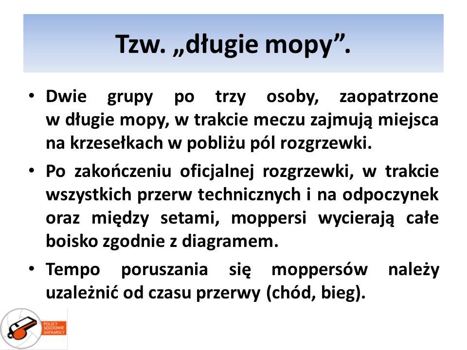 """Tzw. """"długie mopy ."""