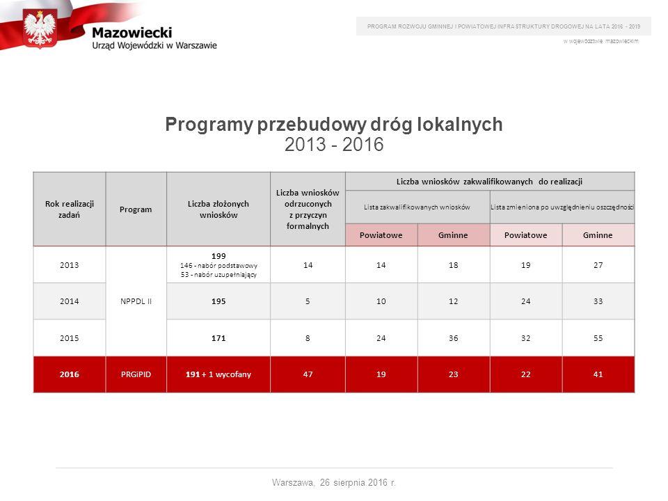 Programy przebudowy dróg lokalnych 2013 - 2016 PROGRAM ROZWOJU GMINNEJ I POWIATOWEJ INFRASTRUKTURY DROGOWEJ NA LATA 2016 - 2019 Warszawa, 26 sierpnia