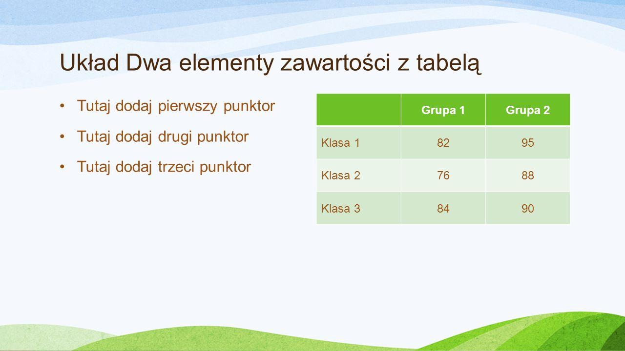 Układ Dwa elementy zawartości z tabelą Tutaj dodaj pierwszy punktor Tutaj dodaj drugi punktor Tutaj dodaj trzeci punktor Grupa 1Grupa 2 Klasa 18295 Klasa 27688 Klasa 38490