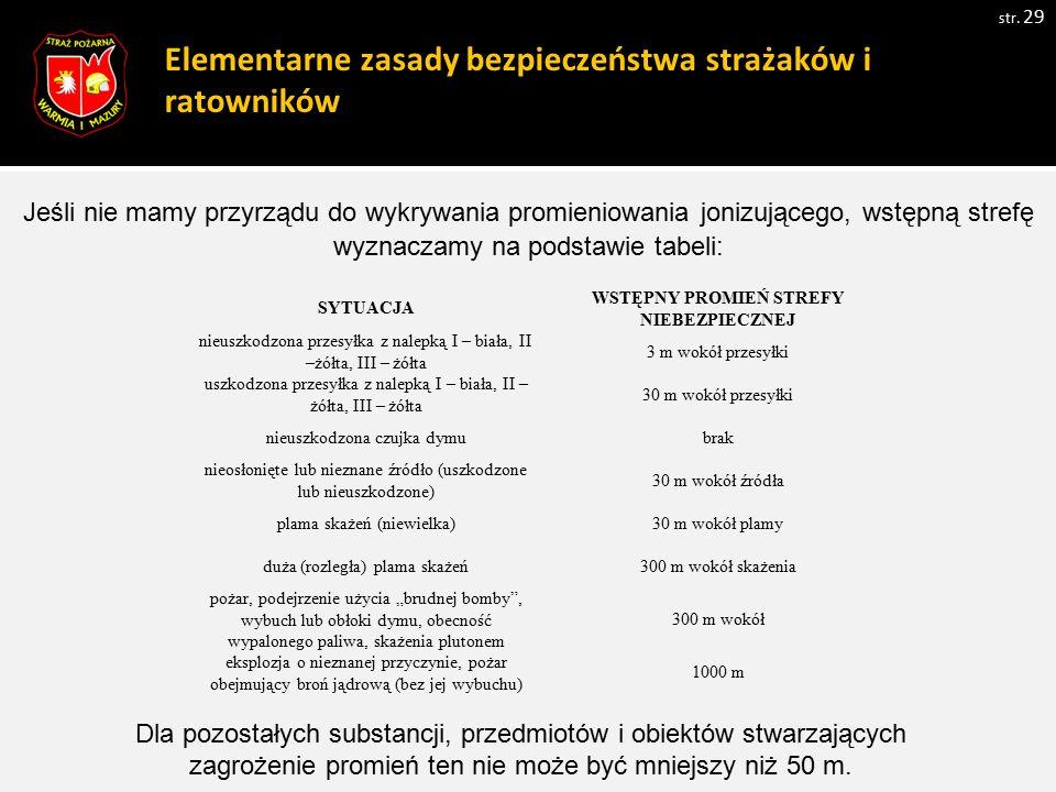 Elementarne zasady bezpieczeństwa strażaków i ratowników str. 29 Jeśli nie mamy przyrządu do wykrywania promieniowania jonizującego, wstępną strefę wy
