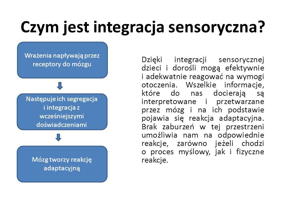 Czym jest integracja sensoryczna.