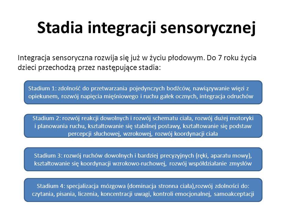 Stadia integracji sensorycznej Integracja sensoryczna rozwija się już w życiu płodowym.