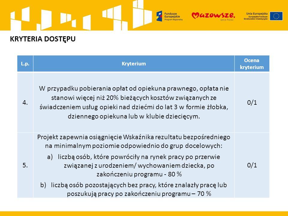 L.p.Kryterium Ocena kryterium 4.