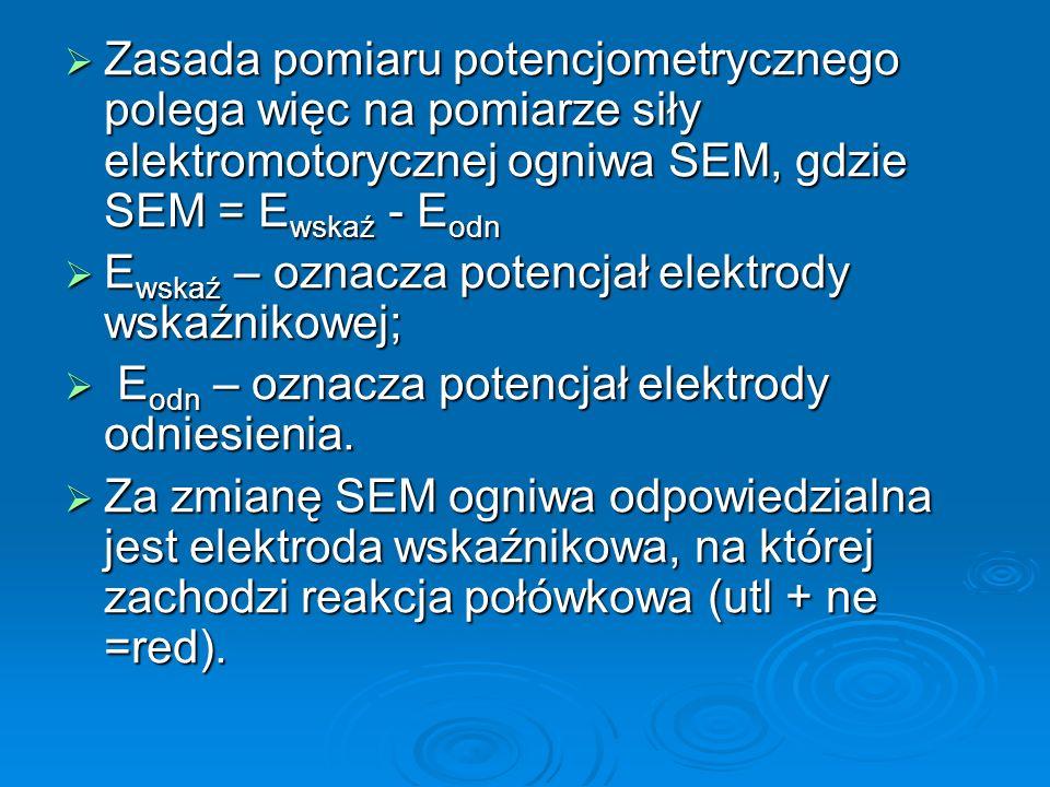  Zasada pomiaru potencjometrycznego polega więc na pomiarze siły elektromotorycznej ogniwa SEM, gdzie SEM = E wskaź - E odn  E wskaź – oznacza potencjał elektrody wskaźnikowej;  E odn – oznacza potencjał elektrody odniesienia.