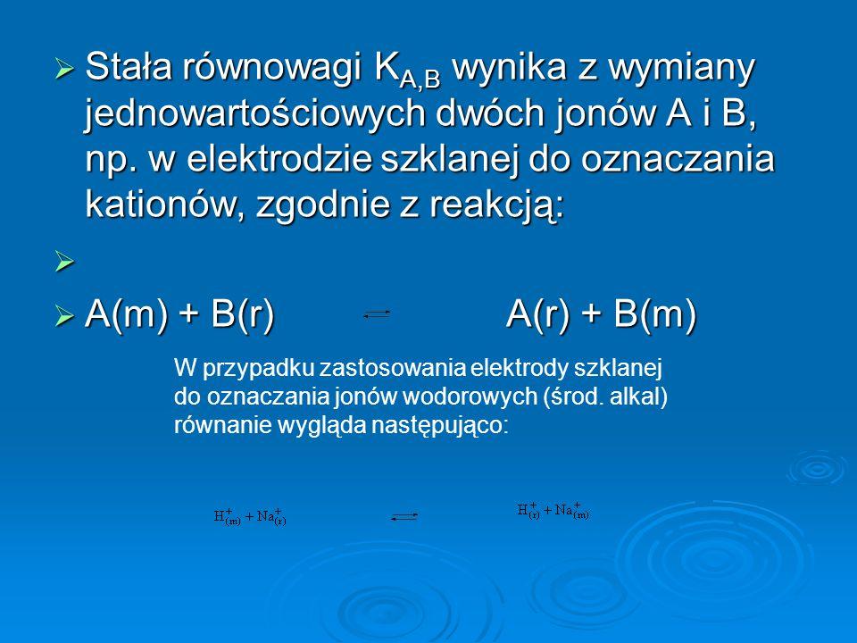  Stała równowagi K A,B wynika z wymiany jednowartościowych dwóch jonów A i B, np.