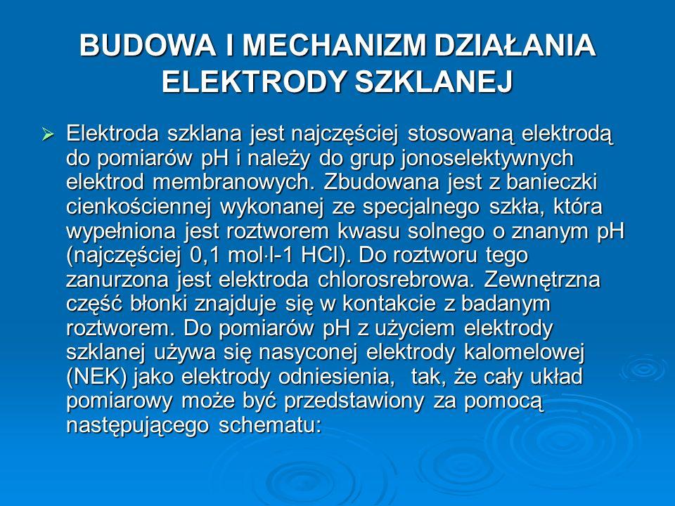 BUDOWA I MECHANIZM DZIAŁANIA ELEKTRODY SZKLANEJ  Elektroda szklana jest najczęściej stosowaną elektrodą do pomiarów pH i należy do grup jonoselektywnych elektrod membranowych.