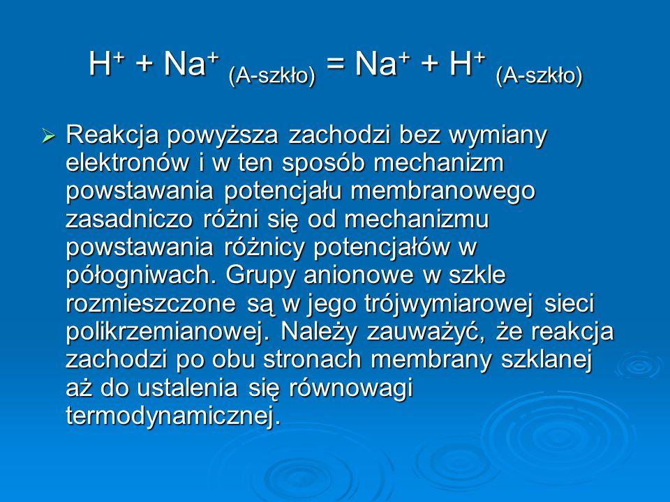 H + + Na + (A-szkło) = Na + + H + (A-szkło)  Reakcja powyższa zachodzi bez wymiany elektronów i w ten sposób mechanizm powstawania potencjału membranowego zasadniczo różni się od mechanizmu powstawania różnicy potencjałów w półogniwach.
