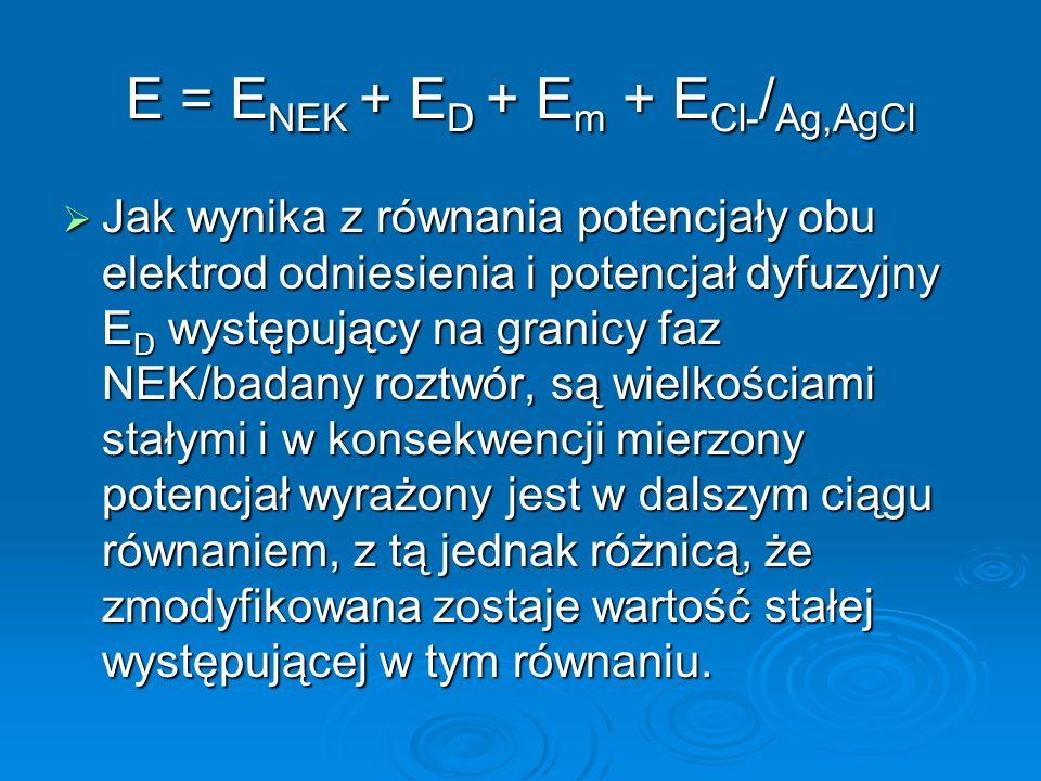 E = E NEK + E D + E m + E Cl- / Ag,AgCl  Jak wynika z równania potencjały obu elektrod odniesienia i potencjał dyfuzyjny E D występujący na granicy faz NEK/badany roztwór, są wielkościami stałymi i w konsekwencji mierzony potencjał wyrażony jest w dalszym ciągu równaniem, z tą jednak różnicą, że zmodyfikowana zostaje wartość stałej występującej w tym równaniu.