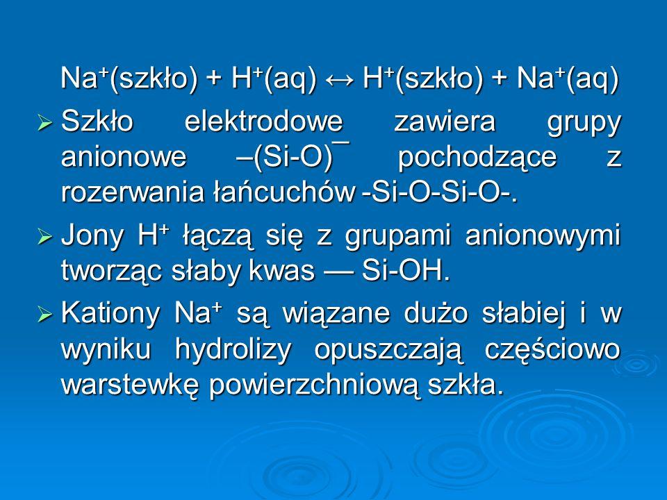 Na + (szkło) + H + (aq) ↔ H + (szkło) + Na + (aq) Na + (szkło) + H + (aq) ↔ H + (szkło) + Na + (aq)  Szkło elektrodowe zawiera grupy anionowe –(Si-O)¯ pochodzące z rozerwania łańcuchów -Si-O-Si-O-.