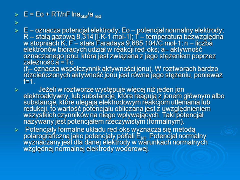  Ex = Eo – k pHx  Ewz = Eo – k pHwz  Po odjciu stronami:  Ex – Ewz = -k (pHx – pHwz)  pHx – pHwz = (Ewz –Ex) / k