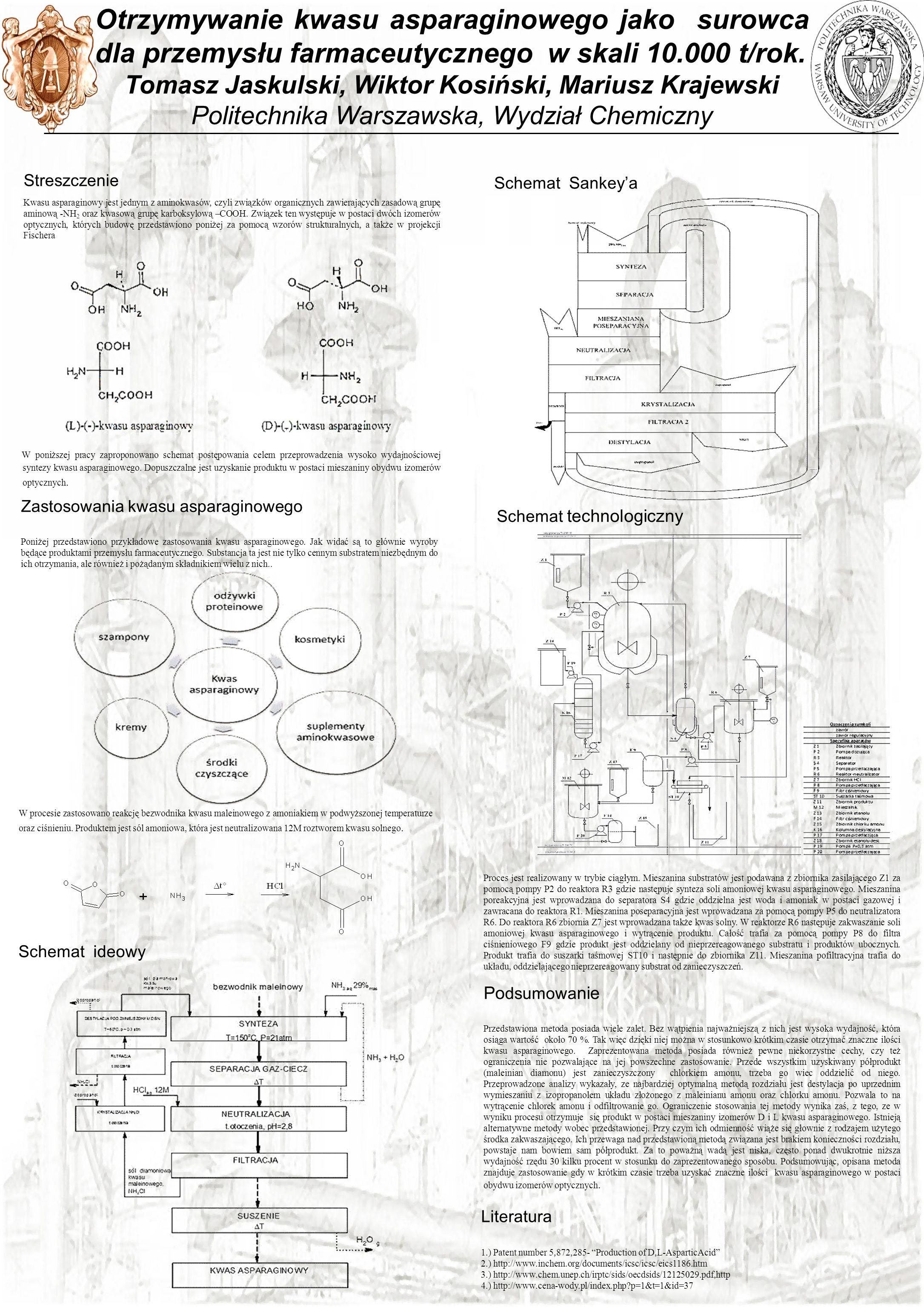 Otrzymywanie kwasu asparaginowego jako surowca dla przemysłu farmaceutycznego w skali 10.000 t/rok.