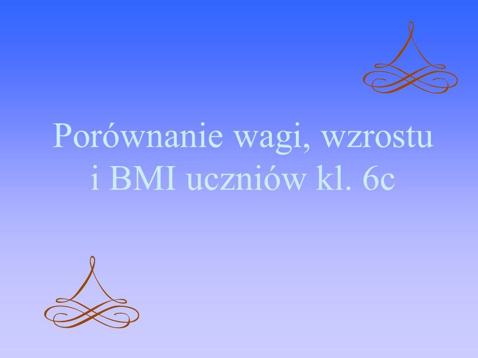 """""""Wokół stołu"""""""