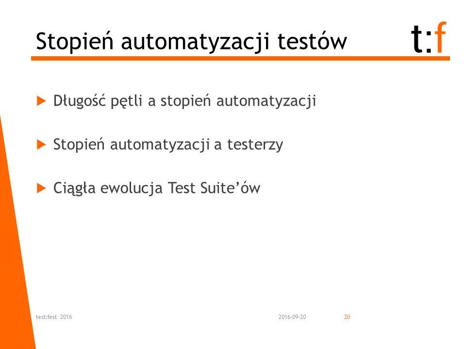  Długość pętli a stopień automatyzacji  Stopień automatyzacji a testerzy  Ciągła ewolucja Test Suite'ów Stopień automatyzacji testów 2016-09-20test:fest 201620