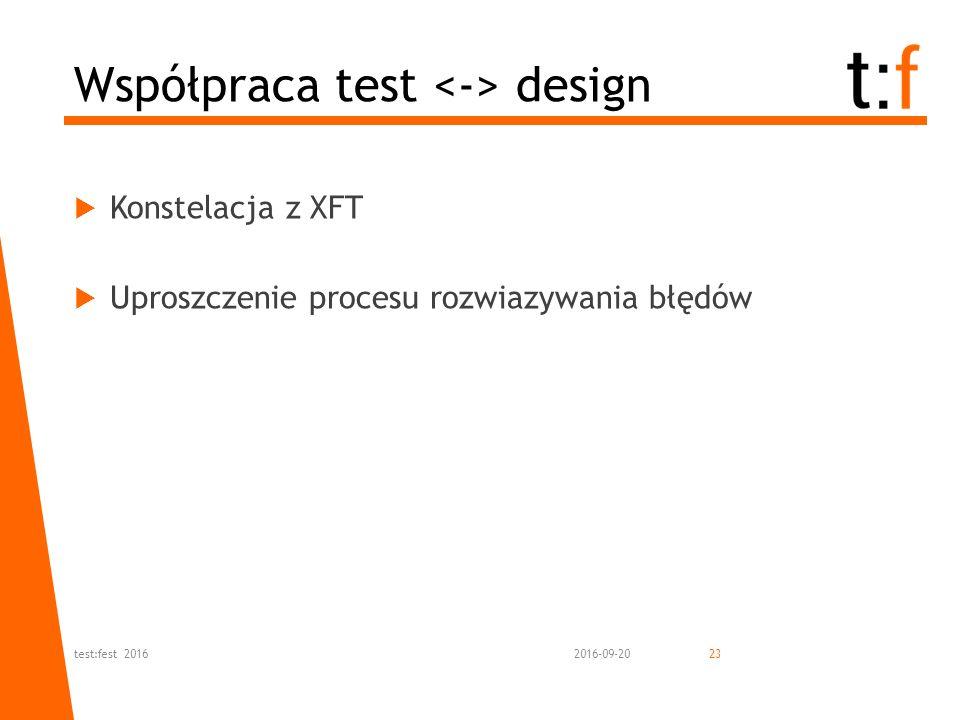  Konstelacja z XFT  Uproszczenie procesu rozwiazywania błędów Współpraca test design 2016-09-20test:fest 201623